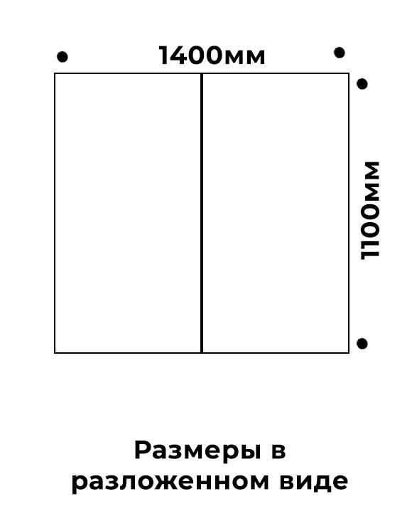 О столах 5