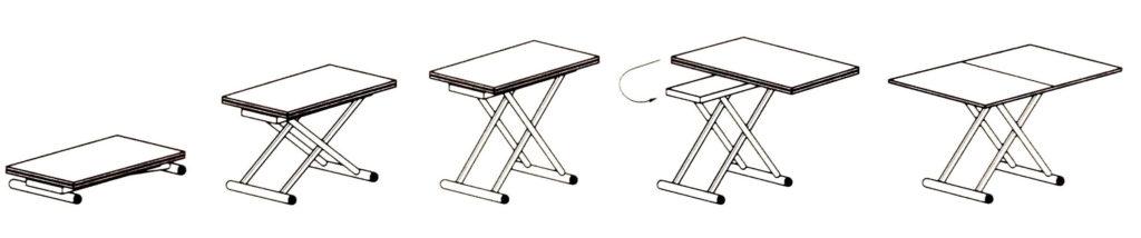 О столах 2